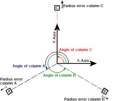 Repetier-Firmware Configuration Tool 0 92 9